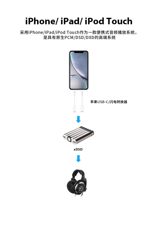 苹果 - 02